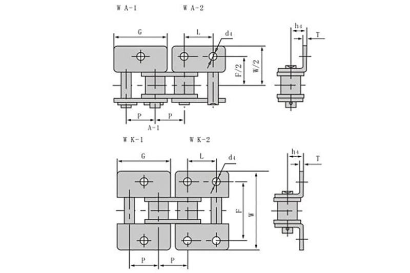 不锈钢短节距输送链附件 2